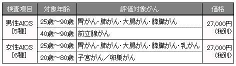 AICS_価格
